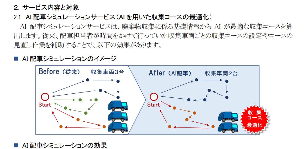 人工知能で廃棄物回収の最適ルートを算出、 AI配車シミュレーションサービス